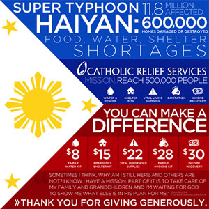 CRS-TyphoonHaiyan-Infographic20131206